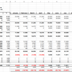Profit Planning Spreadsheet