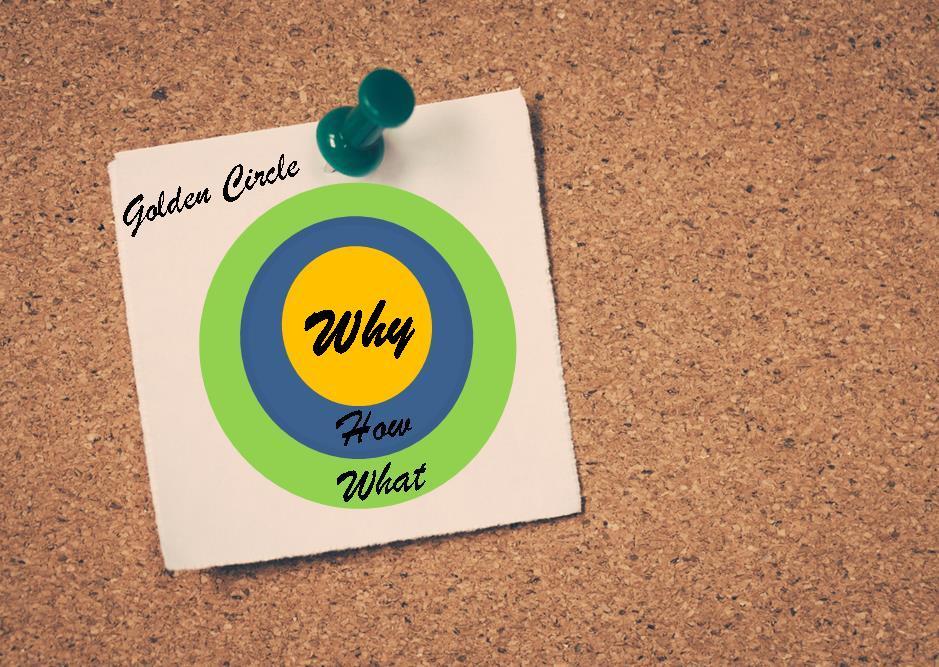 Golden Circle Bulletin Board