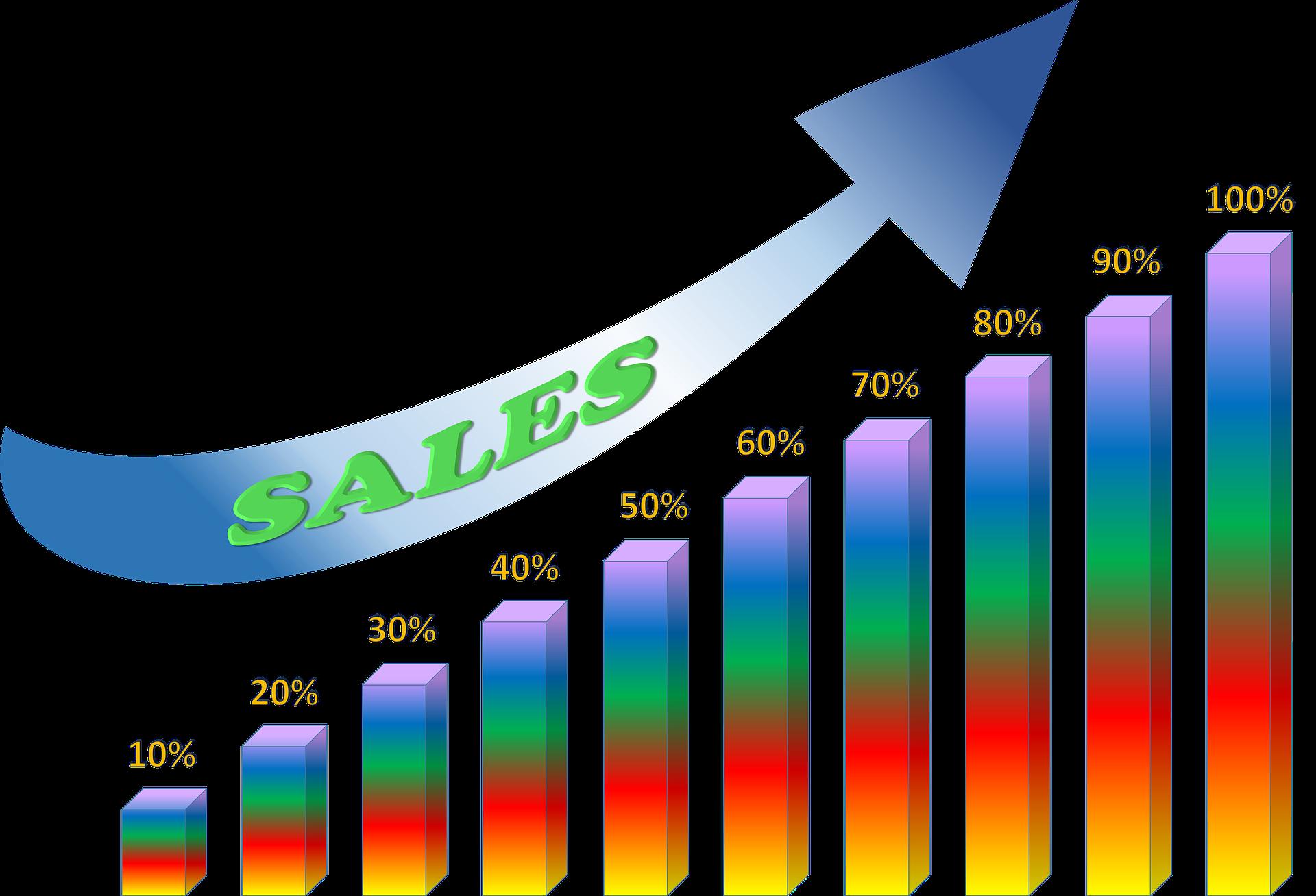 sales graph-841606_1920